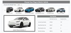 EV News & Notes: How much would you save driving an EV? CoServ takes a closer look